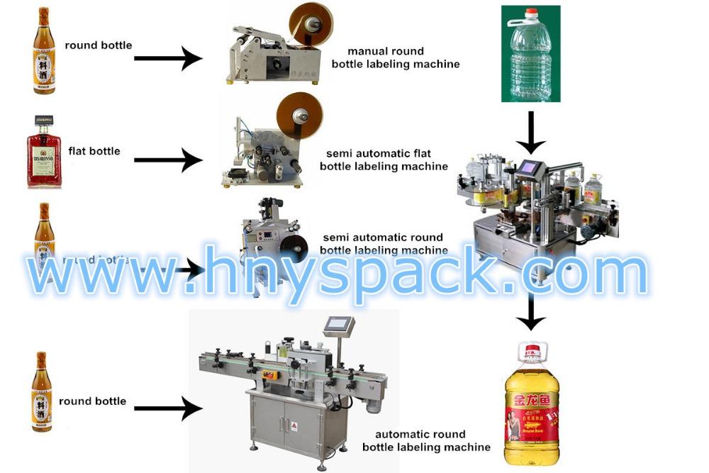 Manual Adhesive Round Bottle Stick Labeling Machine Label ...