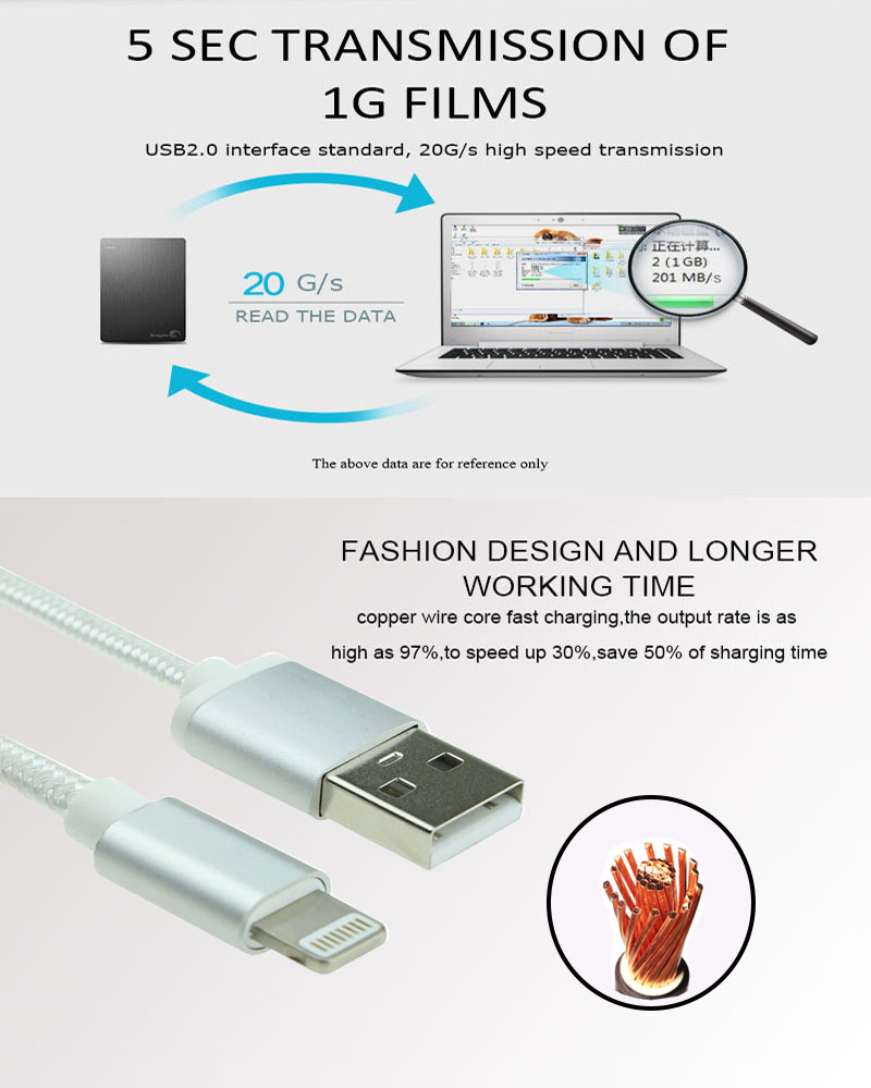 Wholesale 1M/2M/3M Nylon Braided usb Data Cable Aluminum Shell usb Charging Cable for iphone