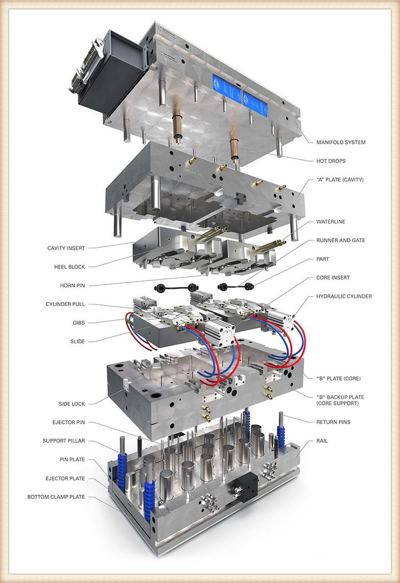 Tùy chỉnh Khuôn Ép Nhựa Polycarbonate Trong Suốt/Rõ Ràng các bộ phận khuôn hoặc dụng cụ