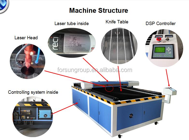 machine process pdf
