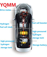 Portable Hydrogen Fuel Cells
