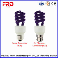 FRDA 220V UV BlackLight bulbs 11W/15W/20W/25W E27 Ultra-Violet rays