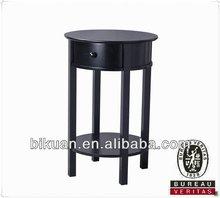 Bedroom Furniture Manufacturers List, Bedroom Furniture Manufacturers List  Suppliers And Manufacturers At Alibaba.com