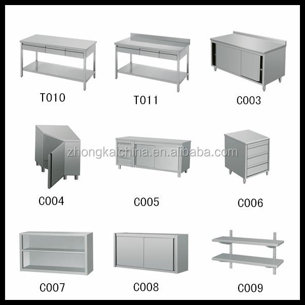 Used kitchen equipment
