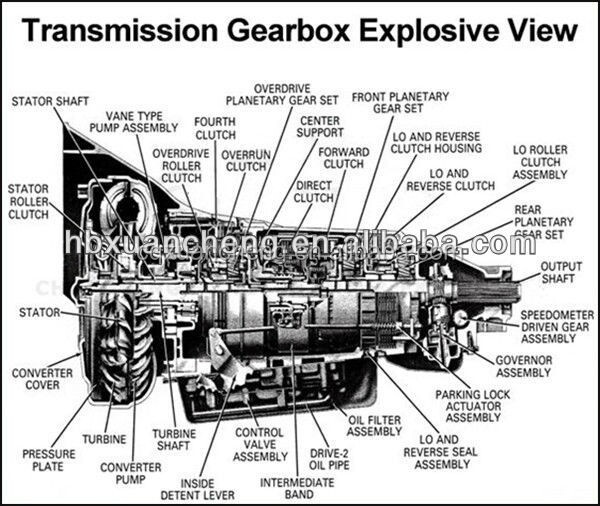 I Need A Diagram Of My O2 Sensors further Dodge Ram 1500 Transmission Electrical Diagrams also 2003 Ram 2500 Wiring Diagram likewise 3y0ue Need Wiring Diagram 2006 Ton Silverado Flatbed Chevy besides Dana30. on dodge ram 1500 transmission diagram