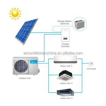 3rd Solar 3d Inverter Air Conditioner Midea - Buy 100% Solar Powered Air  Conditioner,3rd Solar 3d Inverter Air Conditioner,Midea Solar Air  Conditioner