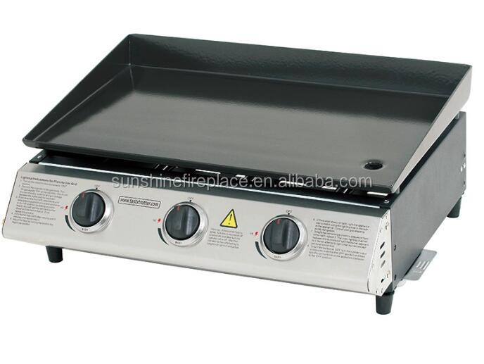 Sunshine Gas Grills, Sunshine Gas Grills Suppliers and ...