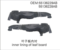 Front Inner Fender Liner Splash Shield 55136229AB 55136228AB Left and Right For 99-04 Jeep Grand Cherokee