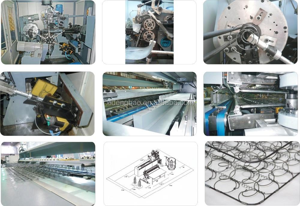 SX-820I Bonnell Spring Unit เครื่องผลิตอัตโนมัติที่ดังที่สุด