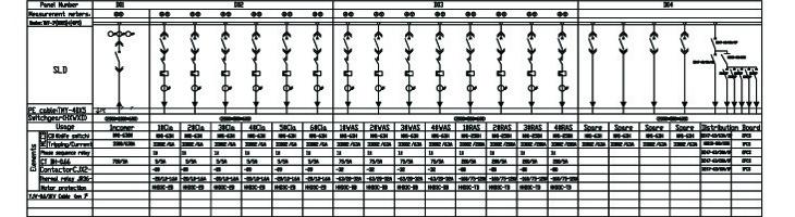 Electrical Motor Control Centre Mcc Switchgear Panel