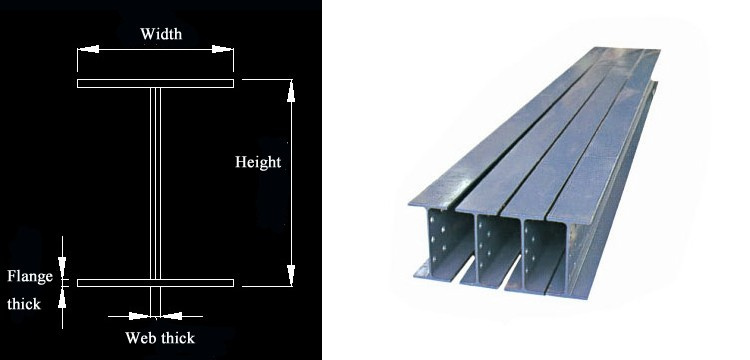 Q235B mild steel h beam price
