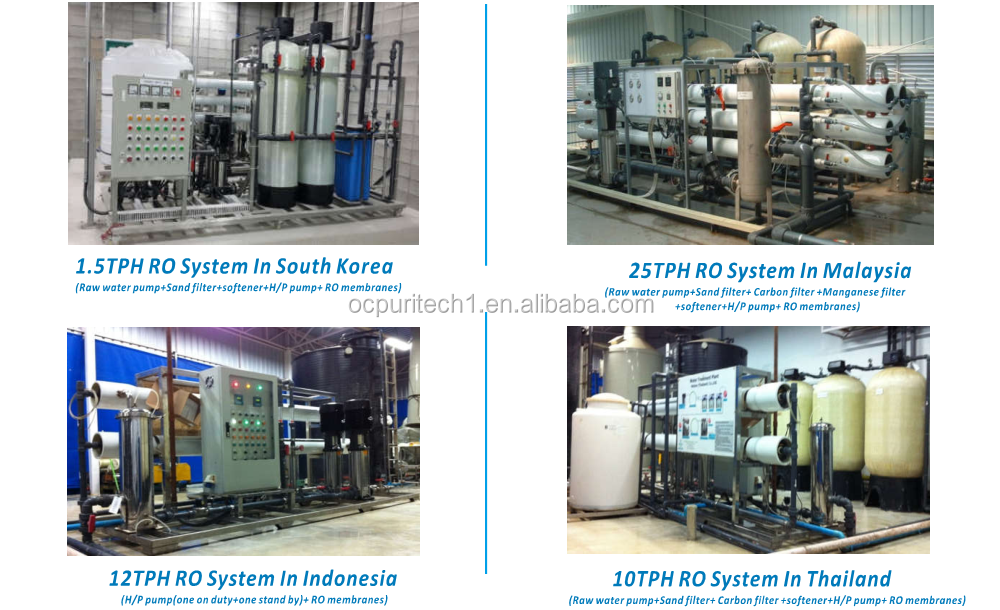 5TPH Ro water treatment plant price/RO Water treatment equipment/water purification system philippines