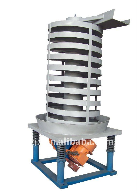 DZC Series Food Processing Spiral Chute Conveyor / Elevator