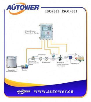 Petrochemical Products Quantitative Loading System For Fuel Tank - Buy  Quantitative Loading System For Fuel Tank,Filling System,Automatic Loading