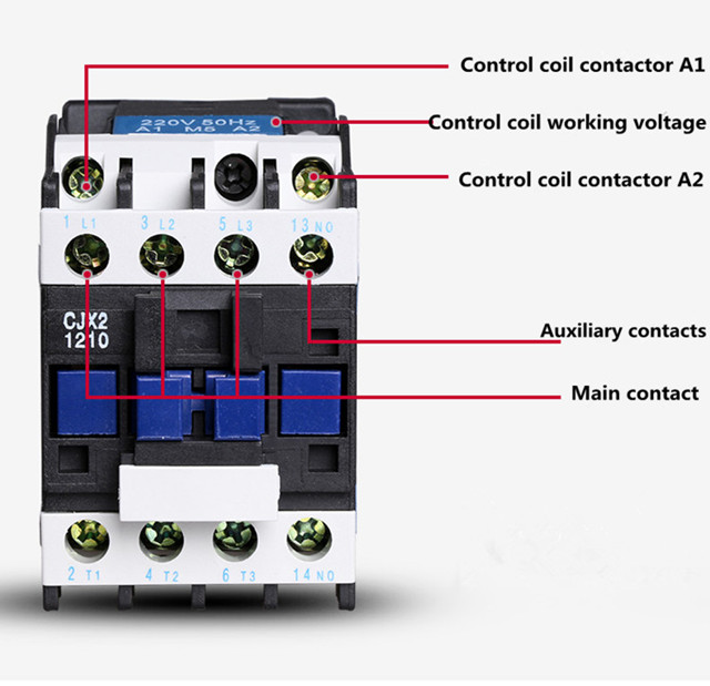 China Iec Contactor, China Iec Contactor Manufacturers and
