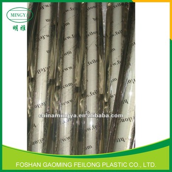 Forex pvc sheet