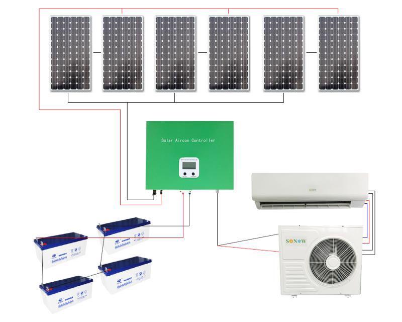 100% Full DC solar air con