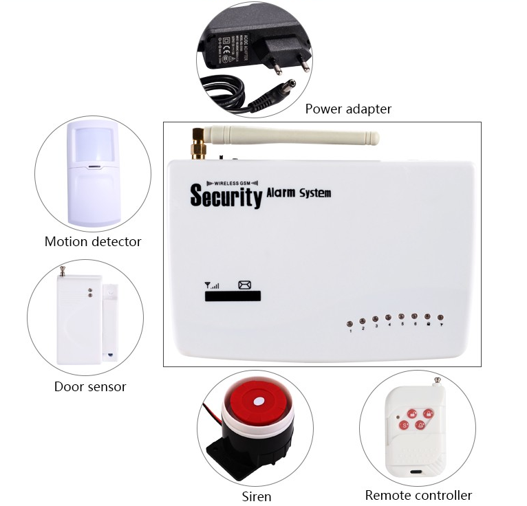 Wolf Guard Balcony Auto Thor Bedroom Security System