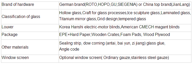China Supplier Aluminum Frame Glass Swing Door For India Market ...