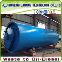 2016 Professional manufacturing waste tyre recycling plant with High oil yield and pollution-free