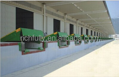 Hot Sale Cheaper Container Ramp For Trailers Forklift