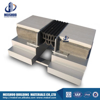 Floor Rubber insert cement expansion joint filler in construction Building