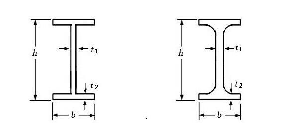 Structure Steel I Beam Iron Mild Steel I Beam Steel I-Beam Prices