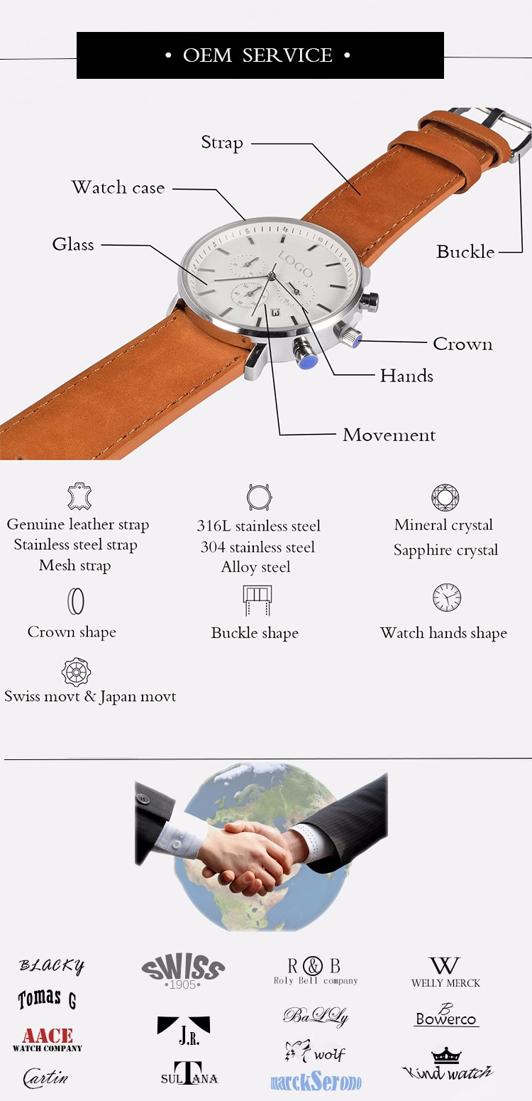 Relojes De Mujer OEM Fashion New Men Private Label Hand Watch Wrist Watches Women Luxury Quartz Watch Stainless Steel Back