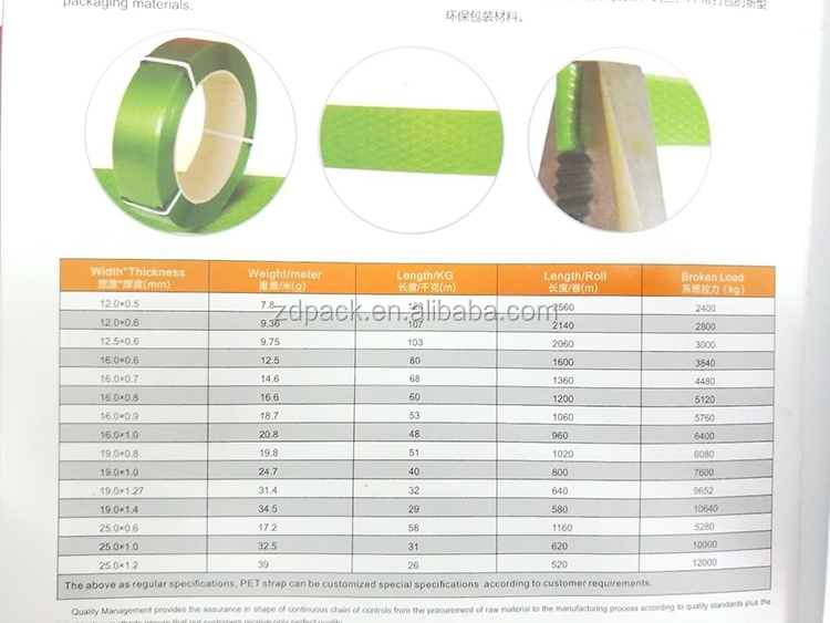 High quality Heavy industry packing  green PET strap Plastic bindind strap band