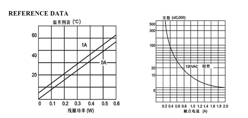 electromagnetic pcb relay 12v  nrp03