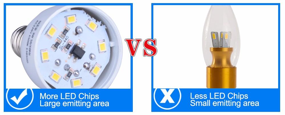 E14 Led Candle 5w 220v Smd2835 Energy Saving Lamp Light Bulb Velas ...