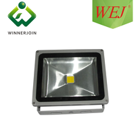 High Brightness Shenzhen factory rechargeable led floodlight