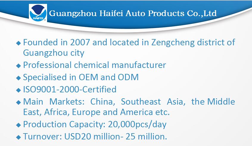 300ml/400ml Huffing Air Duster,High Pressure Air Duster,China Air ...