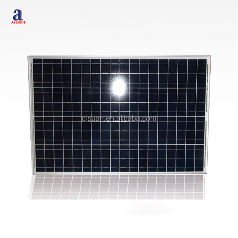 High Efficiency Renewable Energy Sources Residential Solar Panels Solar Electric Panels