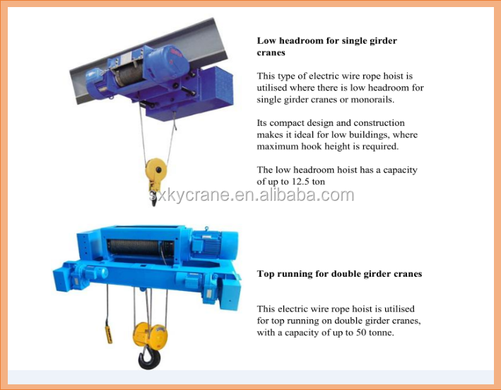 Electric Chain Hoist Push On Control Wiring Elsavadorla