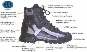 Haix Ranger Bgs Border Patrol Cutaway Model Boot Buy