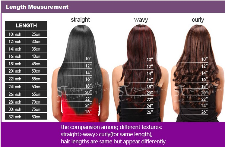 Exported To Uas Amy Hair Oem Factory Synthetic Hair Mixed Human Hair