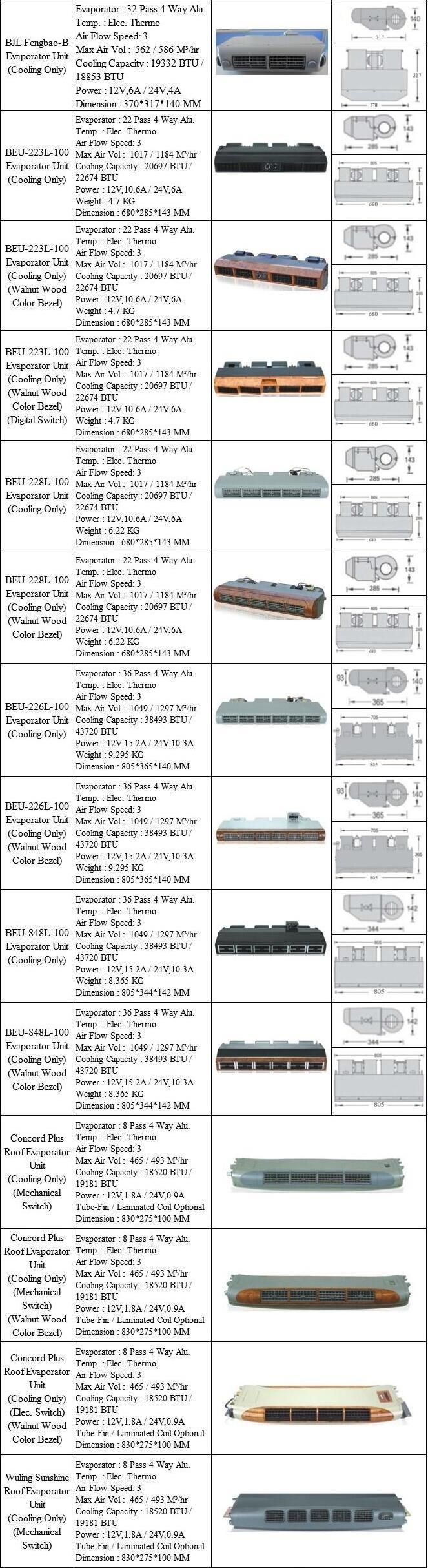 BEU-450-100 auto Evaporator Unit, View auto evaporator, RETEKOOL Product  Details from Jinan Retek Industries Inc  on Alibaba com