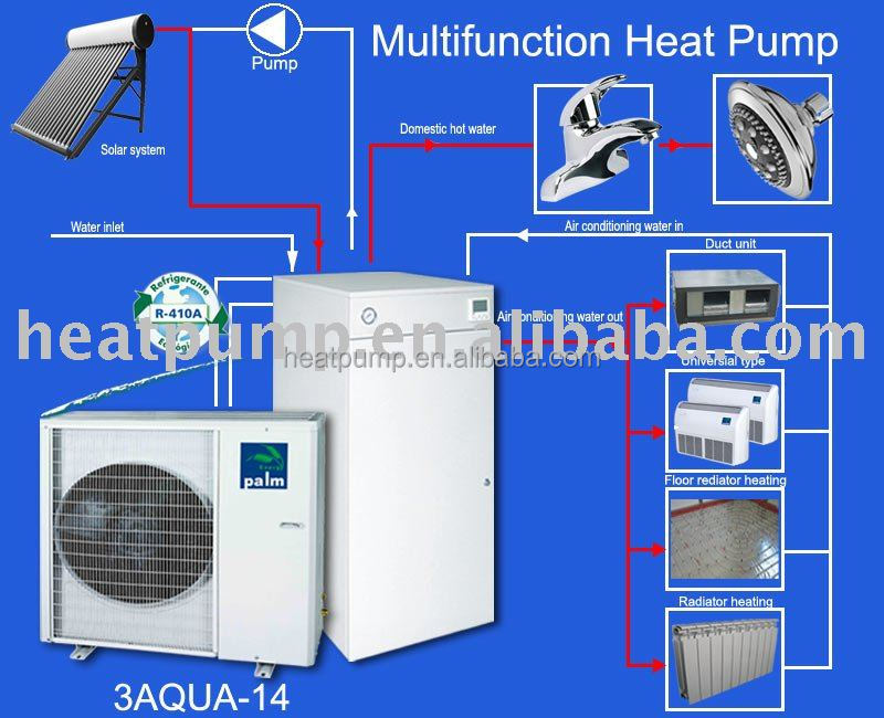 Air Source Heat Pump Water Heater domestic split air source heat pump water heater, domestic split