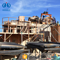 China Supplier Cip Gold Ore Processing Plant
