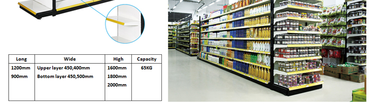 Retail Shop Using Supermarket Gondola Shelving