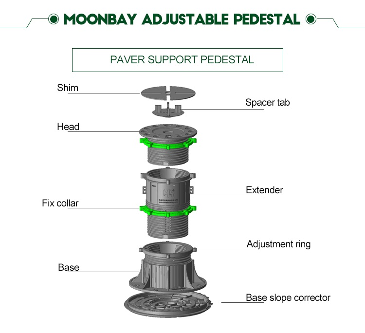Nivelamento de plástico ajustável pedestal (MB-T0-B 28mm-42mm)