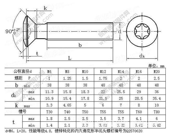 iso 14581 hexalobular socket countersunk flat head screws buy hexalobular head screw flat head. Black Bedroom Furniture Sets. Home Design Ideas