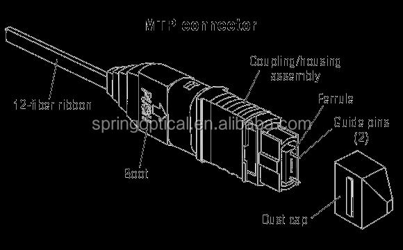 12 Core Fiber Optical MTP MPO Male Elite Loss OM4 3.0mm Trunk Patch Cord Cables
