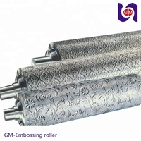 embossing machine Use and roller Type toilet paper embossing roller