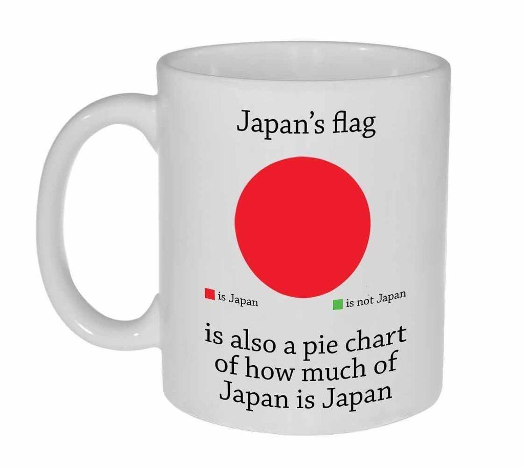 Popular Design Custom Office Cup - Japanese Flag - 11 Ounce Ceramic White Coffee/Tea Cup