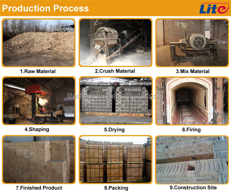 Good Performance And Eroding Proofing Fire Clay Acid Resistance ...