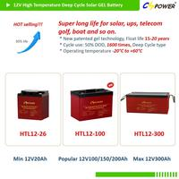 HTL12 series --- High Temperature Deep Cycle Gel 12V Solar Battery