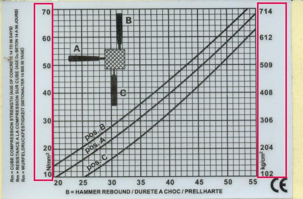 non destructive tests of concrete pdf