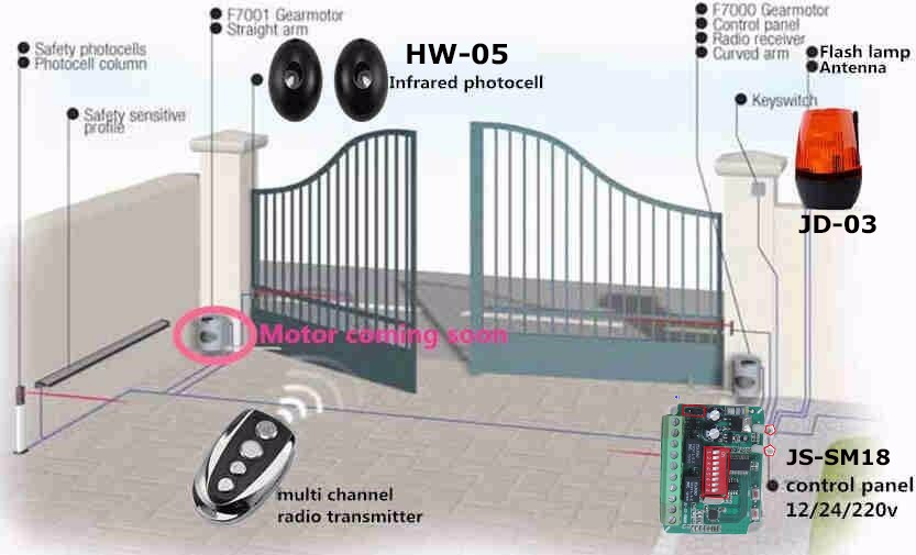 Barrier Gate Sliding Gate Swing Gate Door Opener Infrared